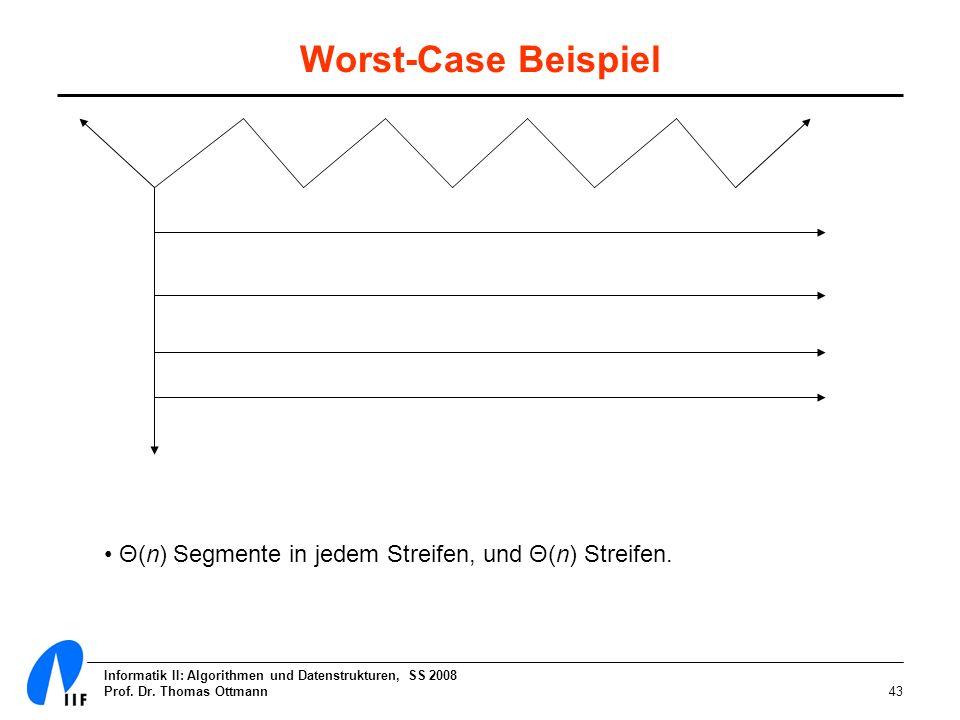 Informatik II: Algorithmen und Datenstrukturen, SS 2008 Prof. Dr. Thomas Ottmann43 Worst-Case Beispiel Θ(n) Segmente in jedem Streifen, und Θ(n) Strei