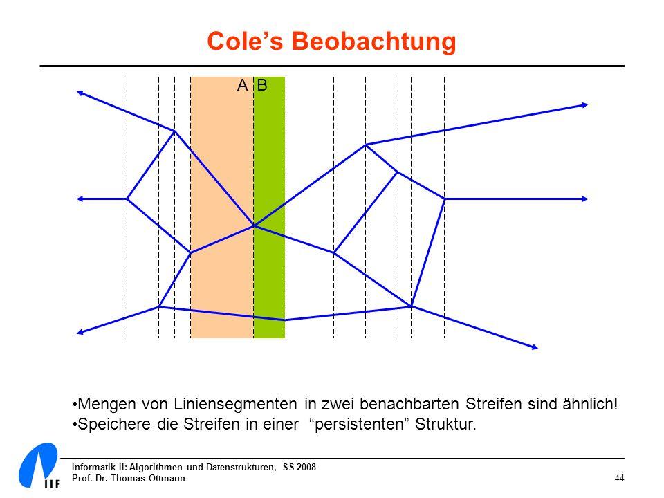 Informatik II: Algorithmen und Datenstrukturen, SS 2008 Prof. Dr. Thomas Ottmann44 Coles Beobachtung A B Mengen von Liniensegmenten in zwei benachbart