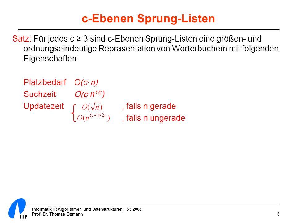 Informatik II: Algorithmen und Datenstrukturen, SS 2008 Prof. Dr. Thomas Ottmann8 c-Ebenen Sprung-Listen Satz: Für jedes c 3 sind c-Ebenen Sprung-List