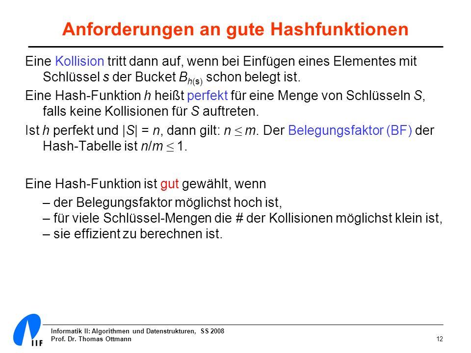 Informatik II: Algorithmen und Datenstrukturen, SS 2008 Prof. Dr. Thomas Ottmann12 Anforderungen an gute Hashfunktionen Eine Kollision tritt dann auf,