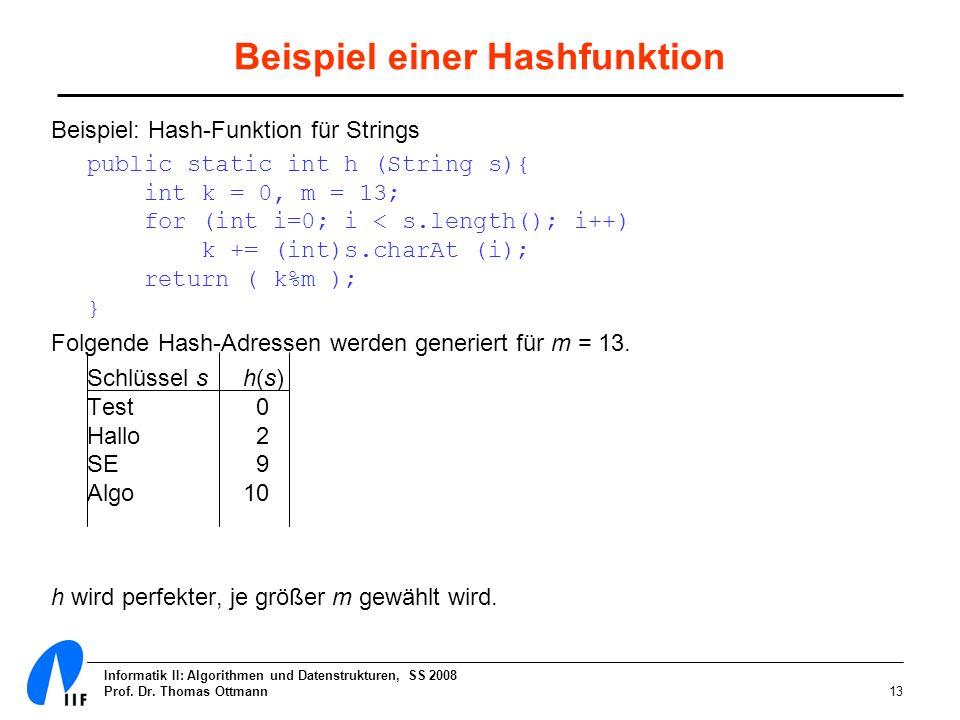 Informatik II: Algorithmen und Datenstrukturen, SS 2008 Prof. Dr. Thomas Ottmann13 Beispiel einer Hashfunktion Beispiel: Hash-Funktion für Strings pub