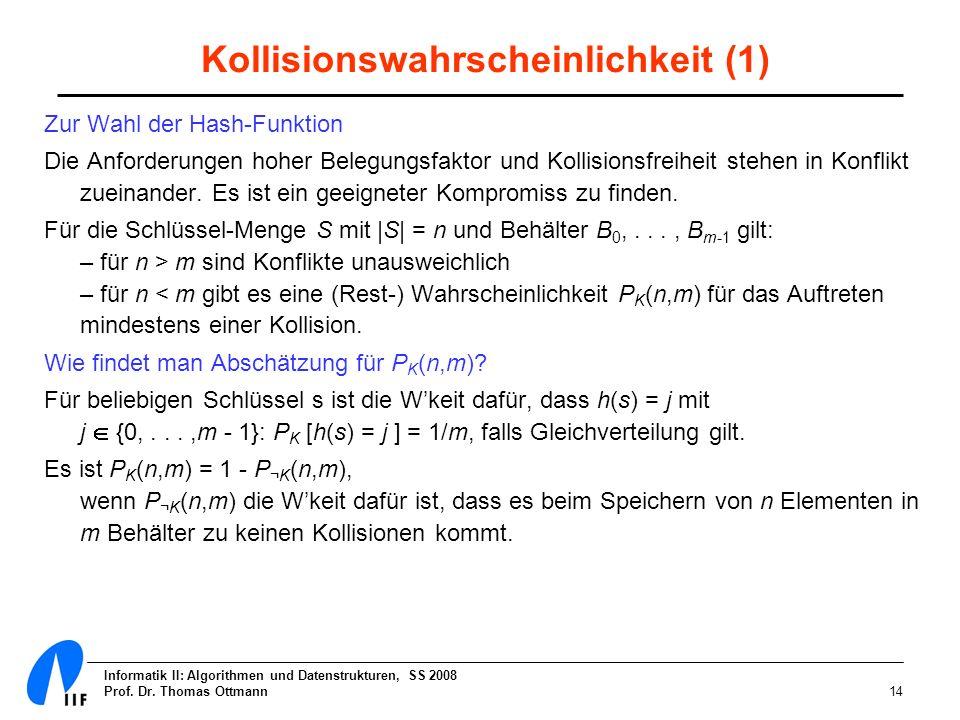Informatik II: Algorithmen und Datenstrukturen, SS 2008 Prof. Dr. Thomas Ottmann14 Kollisionswahrscheinlichkeit (1) Zur Wahl der Hash-Funktion Die Anf