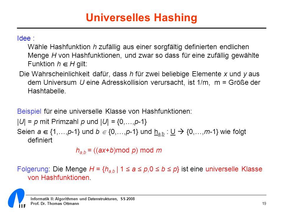 Informatik II: Algorithmen und Datenstrukturen, SS 2008 Prof. Dr. Thomas Ottmann19 Universelles Hashing Idee : Wähle Hashfunktion h zufällig aus einer