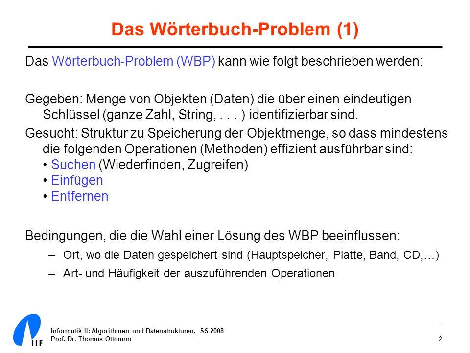 Informatik II: Algorithmen und Datenstrukturen, SS 2008 Prof. Dr. Thomas Ottmann2 Das Wörterbuch-Problem (1) Das Wörterbuch-Problem (WBP) kann wie fol