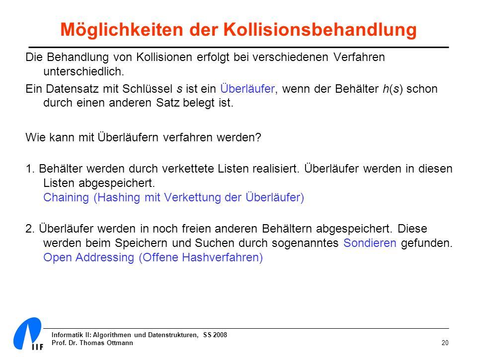 Informatik II: Algorithmen und Datenstrukturen, SS 2008 Prof. Dr. Thomas Ottmann20 Möglichkeiten der Kollisionsbehandlung Die Behandlung von Kollision