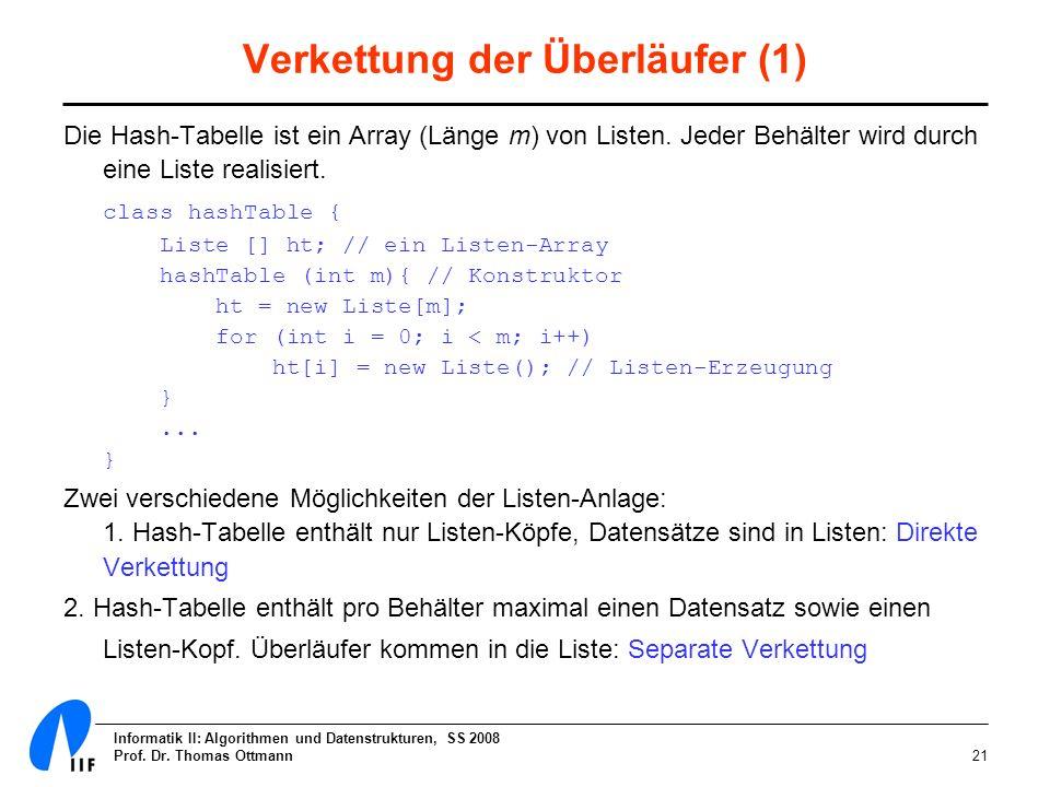 Informatik II: Algorithmen und Datenstrukturen, SS 2008 Prof. Dr. Thomas Ottmann21 Verkettung der Überläufer (1) Die Hash-Tabelle ist ein Array (Länge