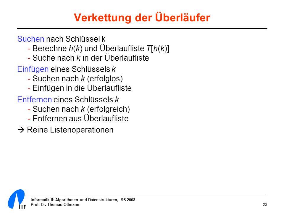 Informatik II: Algorithmen und Datenstrukturen, SS 2008 Prof. Dr. Thomas Ottmann23 Verkettung der Überläufer Suchen nach Schlüssel k - Berechne h(k) u