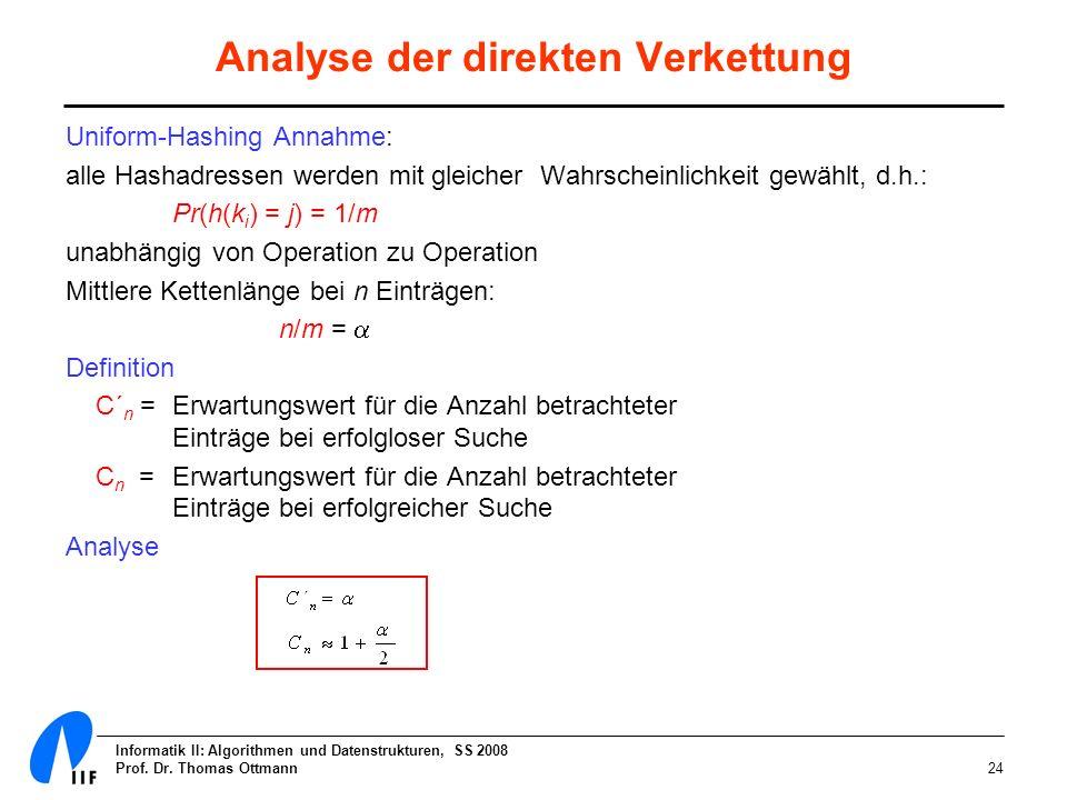 Informatik II: Algorithmen und Datenstrukturen, SS 2008 Prof. Dr. Thomas Ottmann24 Analyse der direkten Verkettung Uniform-Hashing Annahme: alle Hasha