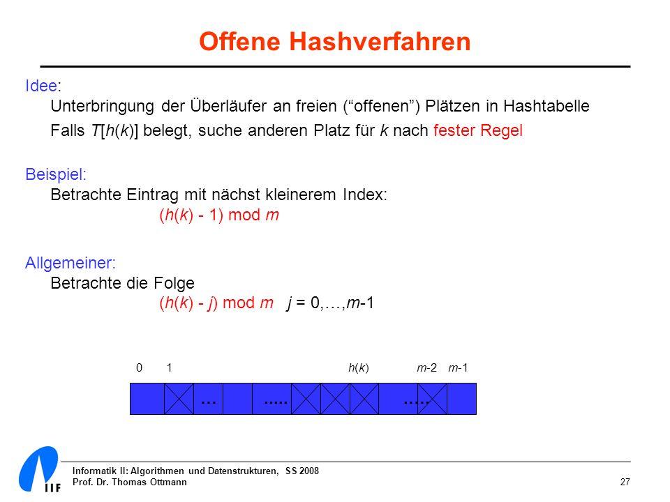Informatik II: Algorithmen und Datenstrukturen, SS 2008 Prof. Dr. Thomas Ottmann27 Offene Hashverfahren Idee: Unterbringung der Überläufer an freien (