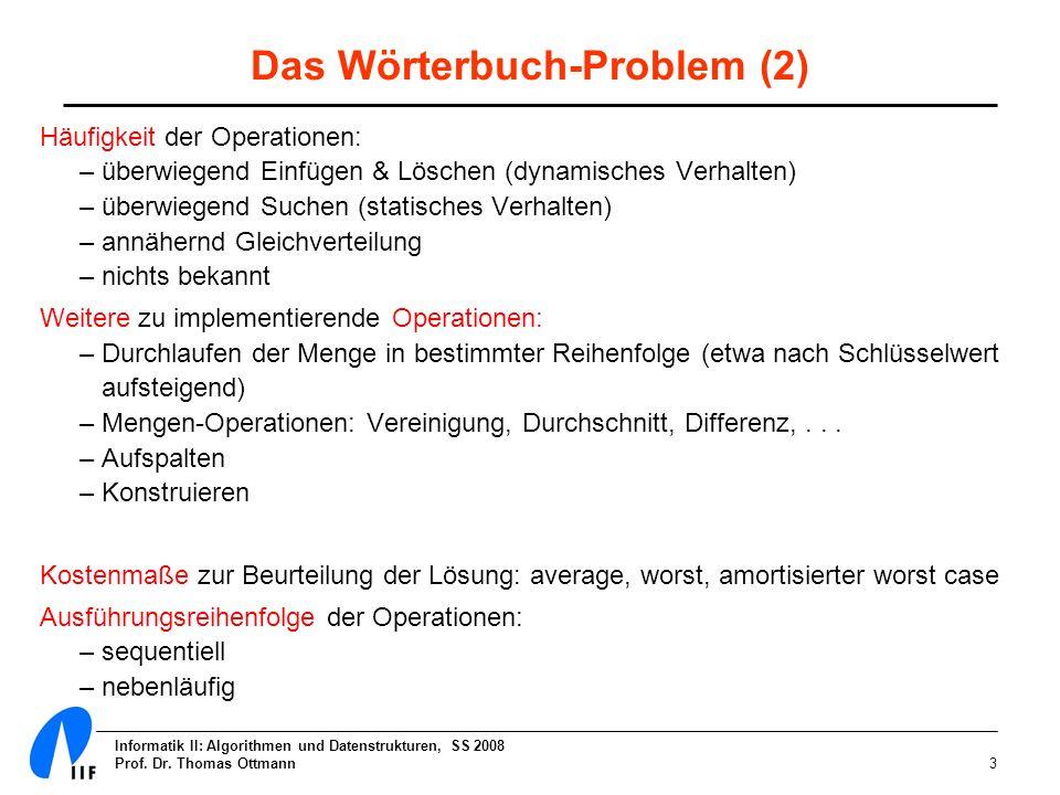 Informatik II: Algorithmen und Datenstrukturen, SS 2008 Prof. Dr. Thomas Ottmann3 Das Wörterbuch-Problem (2) Häufigkeit der Operationen: – überwiegend