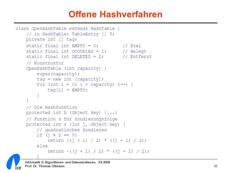 Informatik II: Algorithmen und Datenstrukturen, SS 2008 Prof. Dr. Thomas Ottmann30 Offene Hashverfahren class OpenHashTable extends HashTable { // in