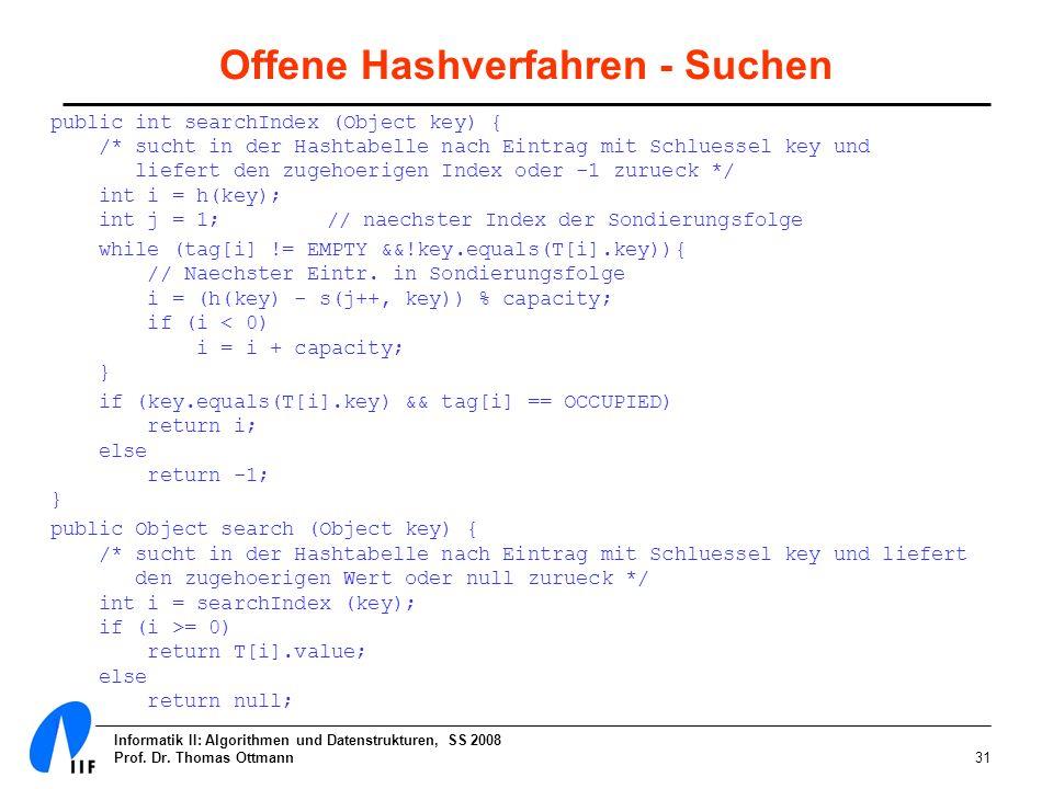 Informatik II: Algorithmen und Datenstrukturen, SS 2008 Prof. Dr. Thomas Ottmann31 Offene Hashverfahren - Suchen public int searchIndex (Object key) {