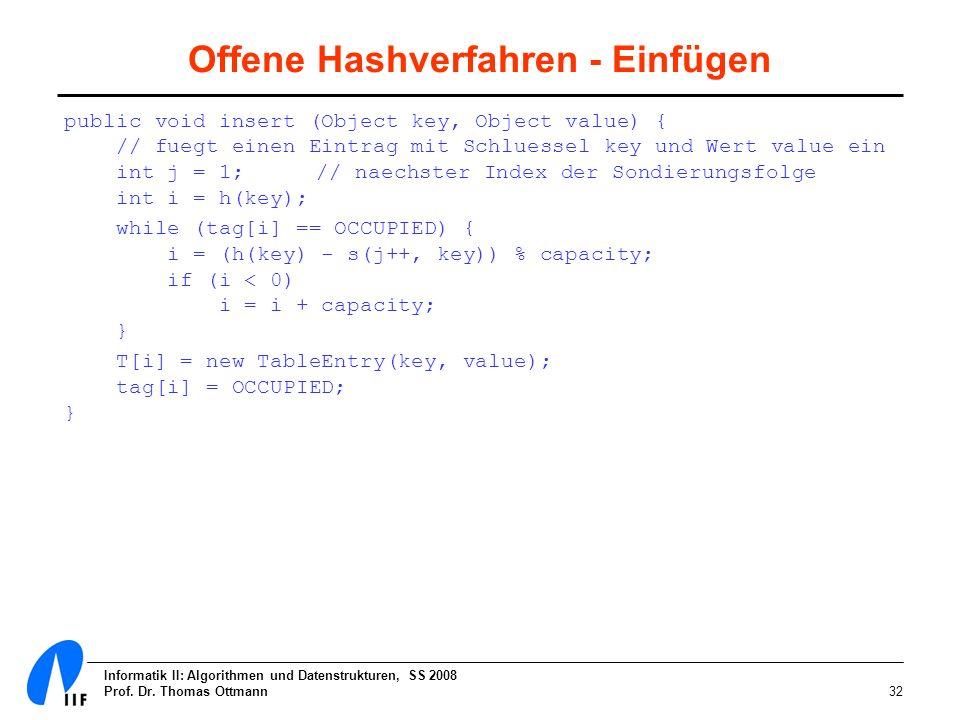 Informatik II: Algorithmen und Datenstrukturen, SS 2008 Prof. Dr. Thomas Ottmann32 Offene Hashverfahren - Einfügen public void insert (Object key, Obj
