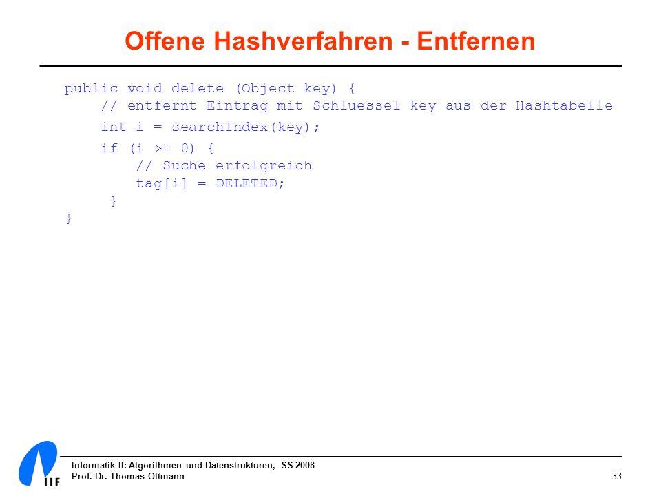 Informatik II: Algorithmen und Datenstrukturen, SS 2008 Prof. Dr. Thomas Ottmann33 Offene Hashverfahren - Entfernen public void delete (Object key) {
