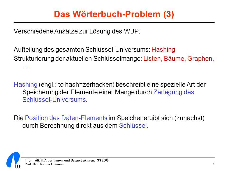 Informatik II: Algorithmen und Datenstrukturen, SS 2008 Prof. Dr. Thomas Ottmann4 Das Wörterbuch-Problem (3) Verschiedene Ansätze zur Lösung des WBP: