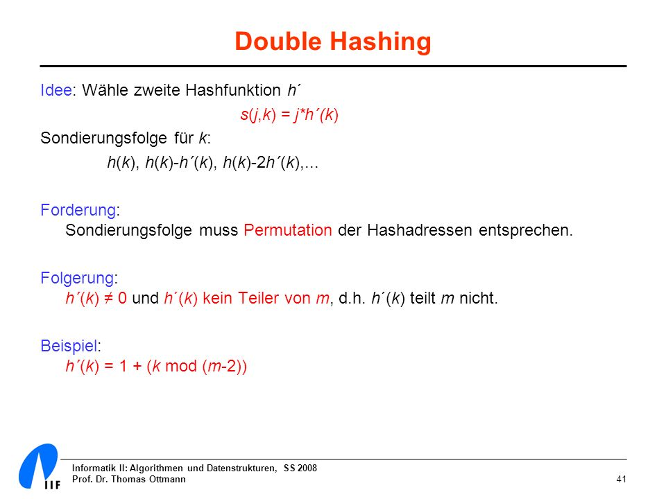Informatik II: Algorithmen und Datenstrukturen, SS 2008 Prof. Dr. Thomas Ottmann41 Double Hashing Idee: Wähle zweite Hashfunktion h´ s(j,k) = j*h´(k)