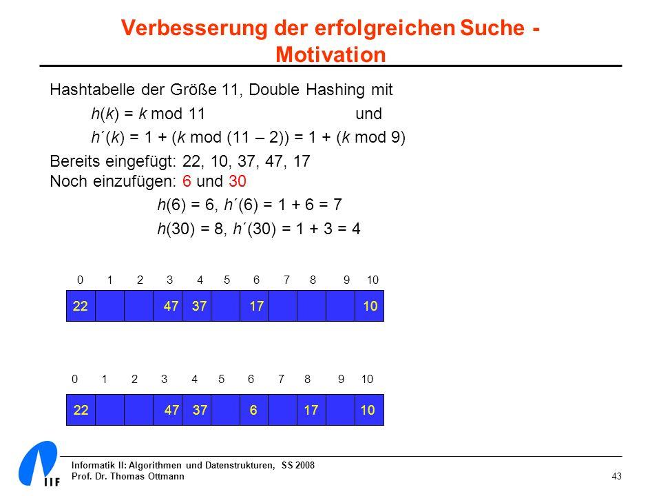 Informatik II: Algorithmen und Datenstrukturen, SS 2008 Prof. Dr. Thomas Ottmann43 Hashtabelle der Größe 11, Double Hashing mit h(k) = k mod 11und h´(
