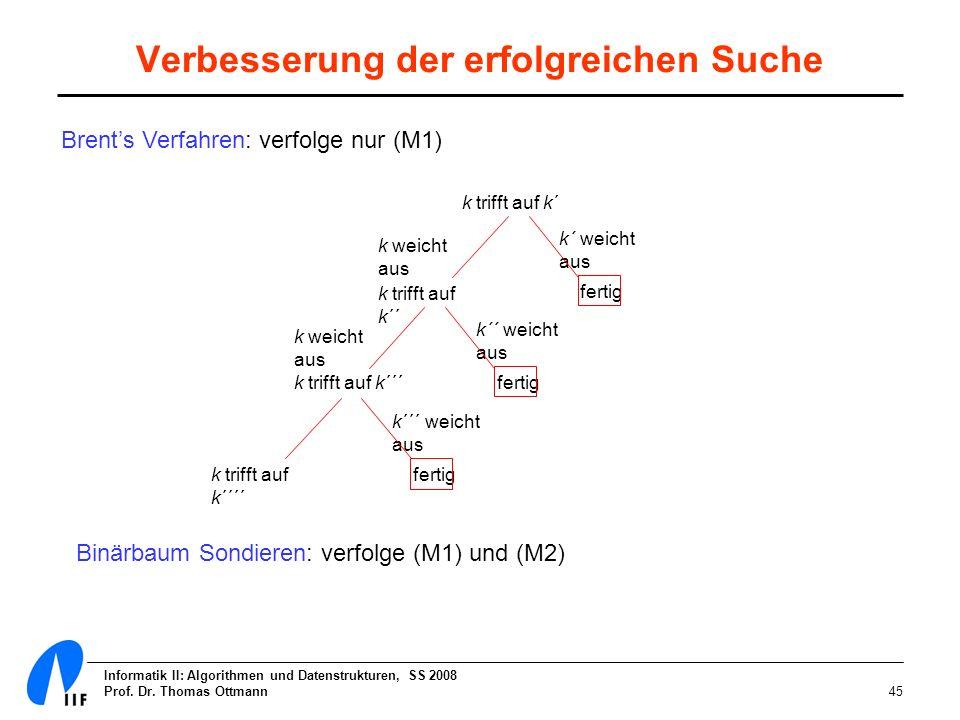 Informatik II: Algorithmen und Datenstrukturen, SS 2008 Prof. Dr. Thomas Ottmann45 Verbesserung der erfolgreichen Suche Brents Verfahren: verfolge nur