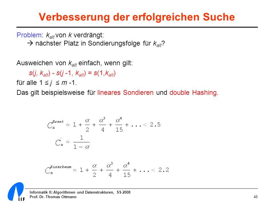 Informatik II: Algorithmen und Datenstrukturen, SS 2008 Prof. Dr. Thomas Ottmann46 Verbesserung der erfolgreichen Suche Problem: k alt von k verdrängt