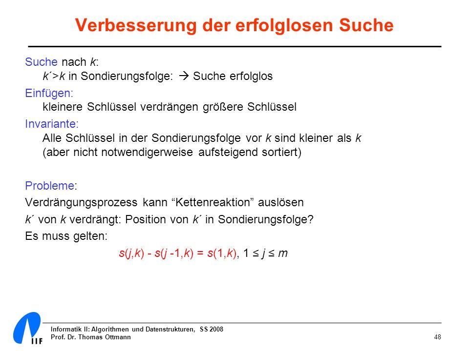 Informatik II: Algorithmen und Datenstrukturen, SS 2008 Prof. Dr. Thomas Ottmann48 Verbesserung der erfolglosen Suche Suche nach k: k´>k in Sondierung
