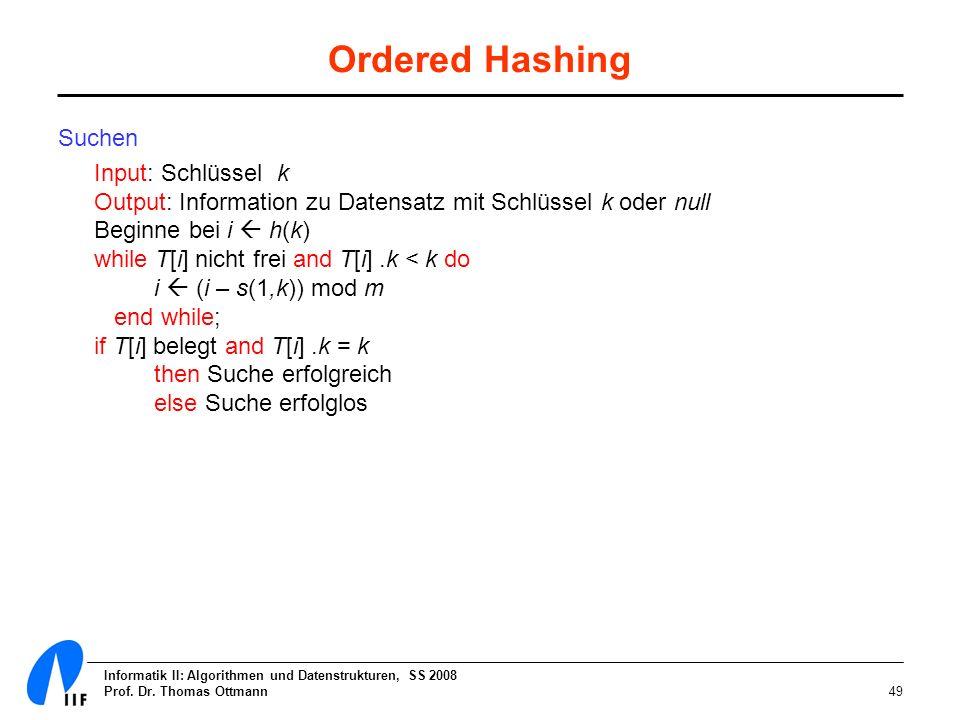 Informatik II: Algorithmen und Datenstrukturen, SS 2008 Prof. Dr. Thomas Ottmann49 Ordered Hashing Suchen Input: Schlüssel k Output: Information zu Da