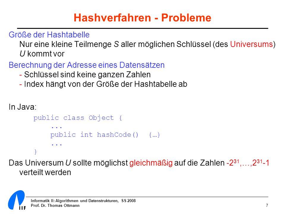 Informatik II: Algorithmen und Datenstrukturen, SS 2008 Prof. Dr. Thomas Ottmann7 Hashverfahren - Probleme Größe der Hashtabelle Nur eine kleine Teilm