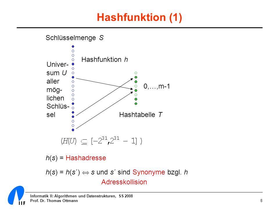 Informatik II: Algorithmen und Datenstrukturen, SS 2008 Prof. Dr. Thomas Ottmann8 h(s) = Hashadresse h(s) = h(s´) s und s´ sind Synonyme bzgl. h Adres