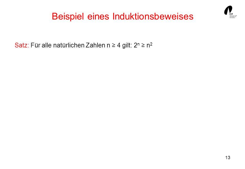 13 Beispiel eines Induktionsbeweises Satz: Für alle natürlichen Zahlen n 4 gilt: 2 n n 2