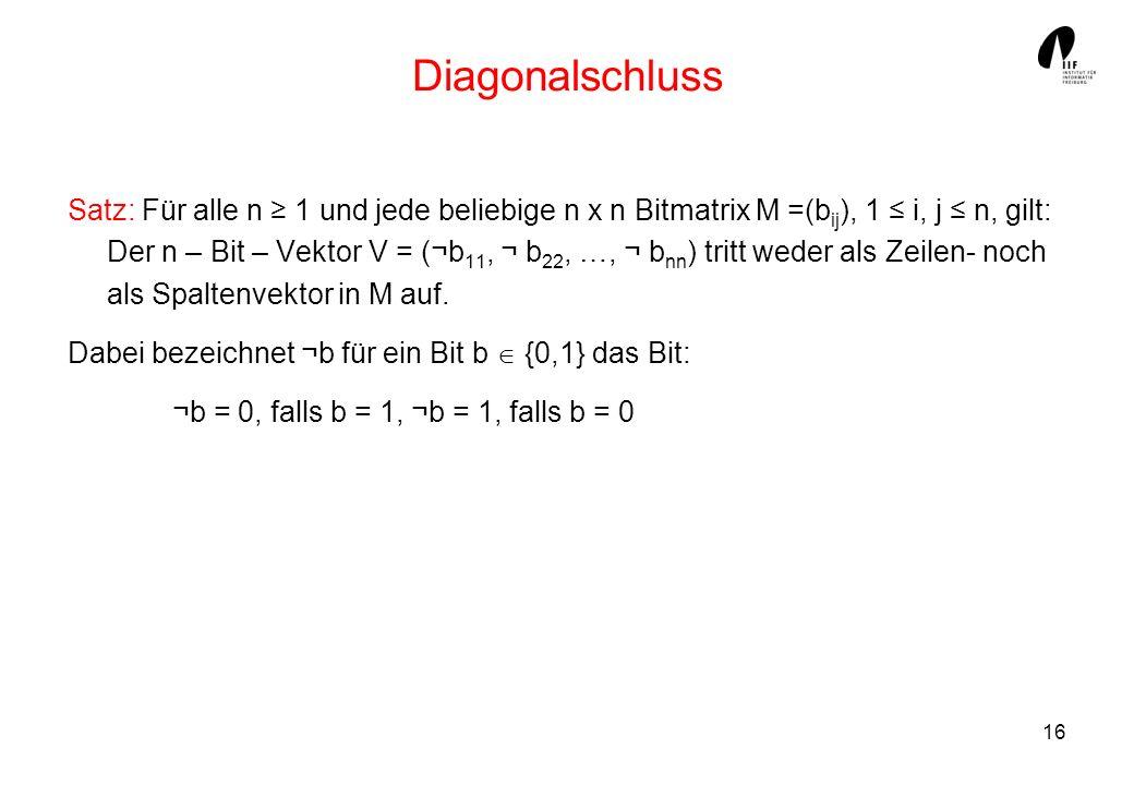 16 Diagonalschluss Satz: Für alle n 1 und jede beliebige n x n Bitmatrix M =(b ij ), 1 i, j n, gilt: Der n – Bit – Vektor V = (¬b 11, ¬ b 22, …, ¬ b nn ) tritt weder als Zeilen- noch als Spaltenvektor in M auf.
