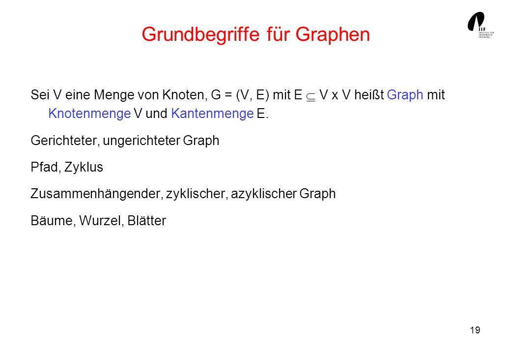 19 Grundbegriffe für Graphen Sei V eine Menge von Knoten, G = (V, E) mit E V x V heißt Graph mit Knotenmenge V und Kantenmenge E.