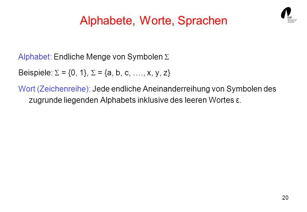 20 Alphabete, Worte, Sprachen Alphabet: Endliche Menge von Symbolen Beispiele: = {0, 1}, = {a, b, c, …., x, y, z} Wort (Zeichenreihe): Jede endliche Aneinanderreihung von Symbolen des zugrunde liegenden Alphabets inklusive des leeren Wortes ε.