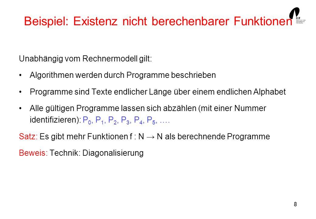 8 Beispiel: Existenz nicht berechenbarer Funktionen Unabhängig vom Rechnermodell gilt: Algorithmen werden durch Programme beschrieben Programme sind Texte endlicher Länge über einem endlichen Alphabet Alle gültigen Programme lassen sich abzählen (mit einer Nummer identifizieren): P 0, P 1, P 2, P 3, P 4, P 5, ….