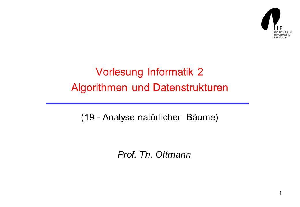 12 Erwartete interne Pfadlänge EI(n) : Erwartungswert für die interne Pfadlänge eines zufällig erzeugten binären Suchbaums mit n Knoten Offensichtlich gilt: Behauptung: EI(n) 1.386n log 2 n - 0.846n + O(logn).