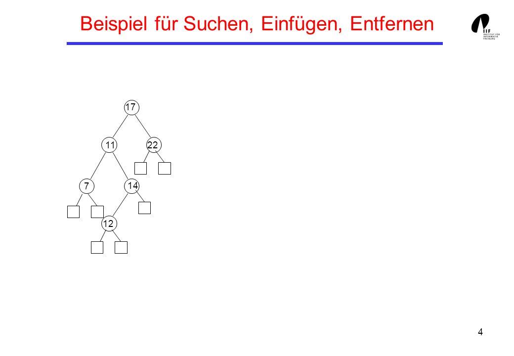 5 Analyse natürlicher Suchbäume Zwei alternative Vorgehensweisen zur Bestimmung der internen Pfadlänge: 1.