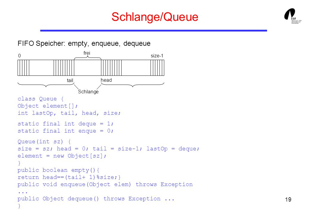 19 Schlange/Queue FIFO Speicher: empty, enqueue, dequeue class Queue { Object element[]; int lastOp, tail, head, size; static final int deque = 1; static final int enque = 0; Queue(int sz) { size = sz; head = 0; tail = size-1; lastOp = deque; element = new Object[sz]; } public boolean empty(){ return head==(tail+ 1)%size;} public void enqueue(Object elem) throws Exception...