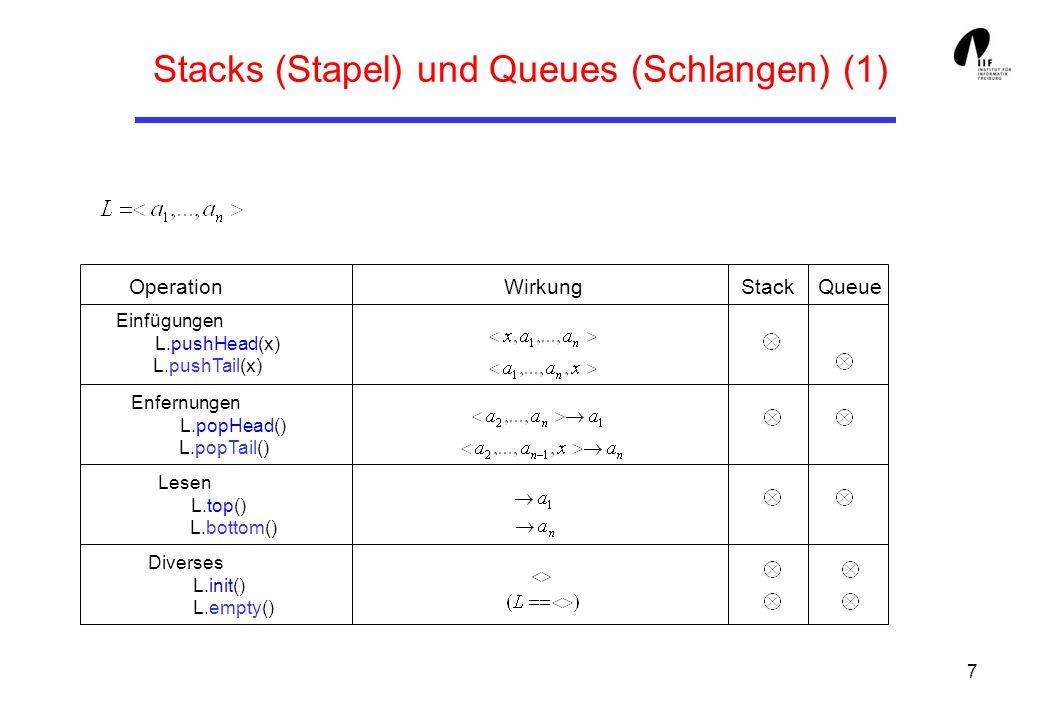 7 Stacks (Stapel) und Queues (Schlangen) (1) OperationWirkungStackQueue Einfügungen L.pushHead(x) L.pushTail(x) Enfernungen L.popHead() L.popTail() Le