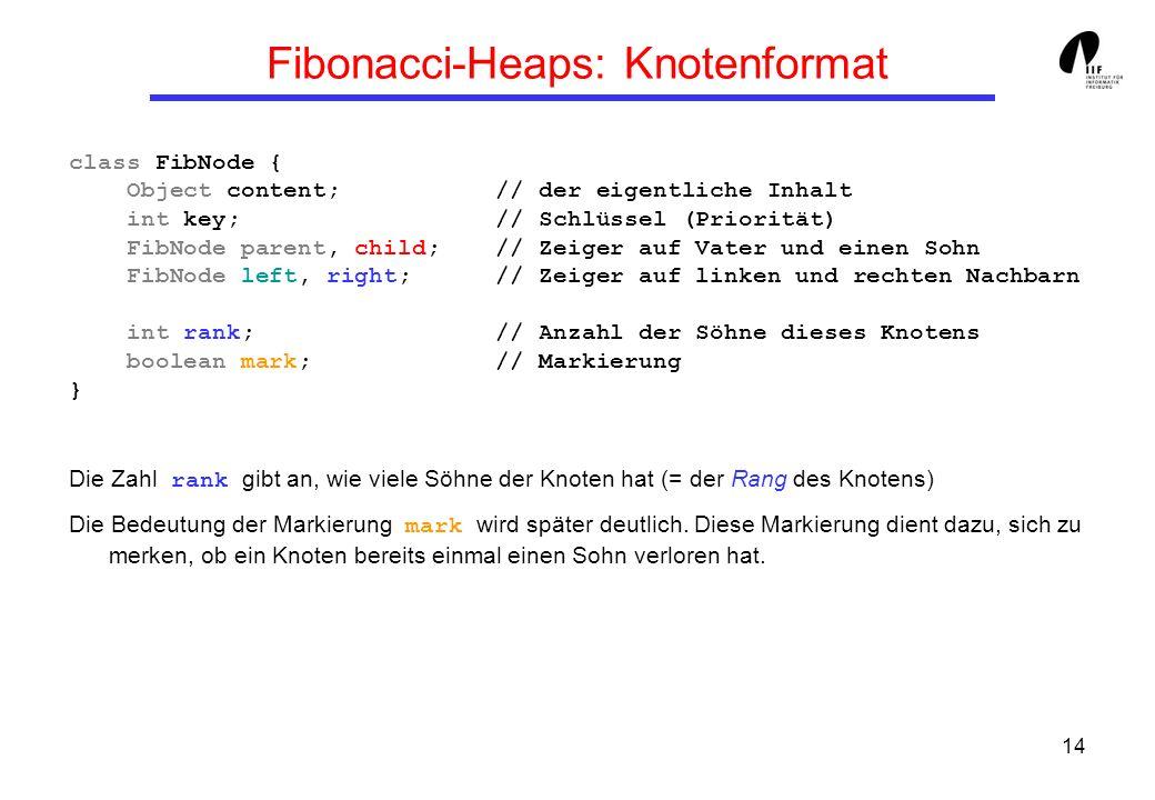 14 Fibonacci-Heaps: Knotenformat class FibNode { Object content; // der eigentliche Inhalt int key; // Schlüssel (Priorität) FibNode parent, child; // Zeiger auf Vater und einen Sohn FibNode left, right; // Zeiger auf linken und rechten Nachbarn int rank; // Anzahl der Söhne dieses Knotens boolean mark; // Markierung } Die Zahl rank gibt an, wie viele Söhne der Knoten hat (= der Rang des Knotens) Die Bedeutung der Markierung mark wird später deutlich.