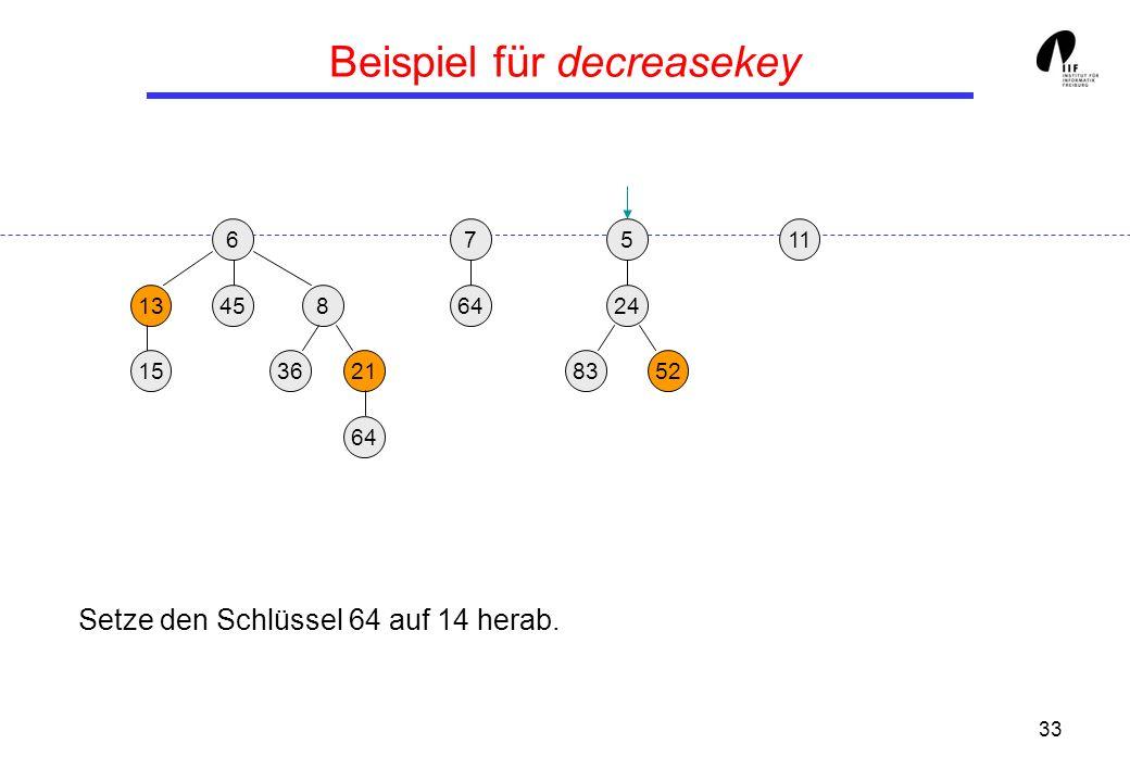 33 Beispiel für decreasekey 65 13458 3621 24 158352 117 64 Setze den Schlüssel 64 auf 14 herab.