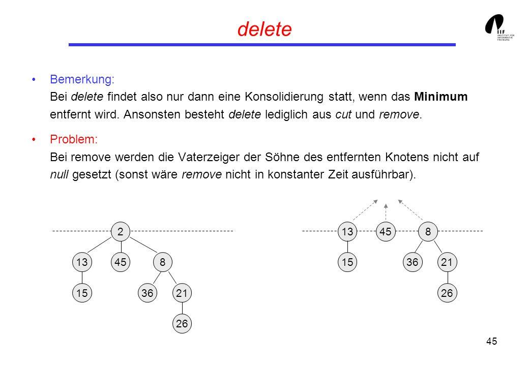 45 delete Bemerkung: Bei delete findet also nur dann eine Konsolidierung statt, wenn das Minimum entfernt wird.