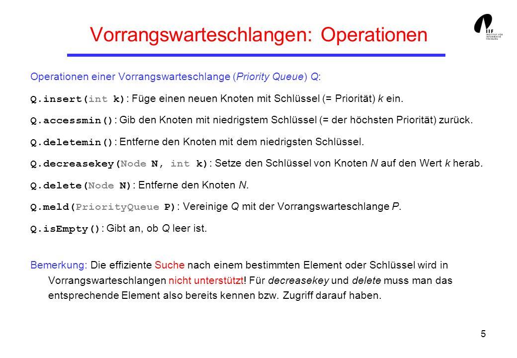 5 Vorrangswarteschlangen: Operationen Operationen einer Vorrangswarteschlange (Priority Queue) Q: Q.insert(int k) : Füge einen neuen Knoten mit Schlüssel (= Priorität) k ein.