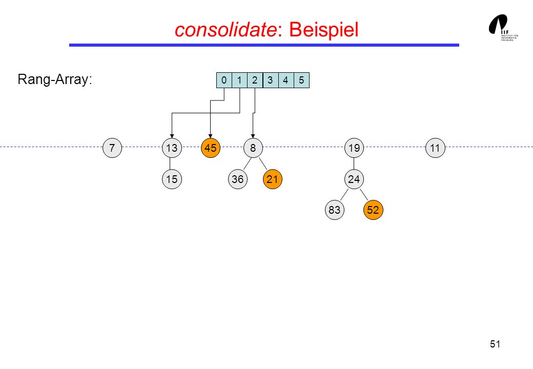51 consolidate: Beispiel 1913458 3621 24 15 8352 117 012345 Rang-Array: