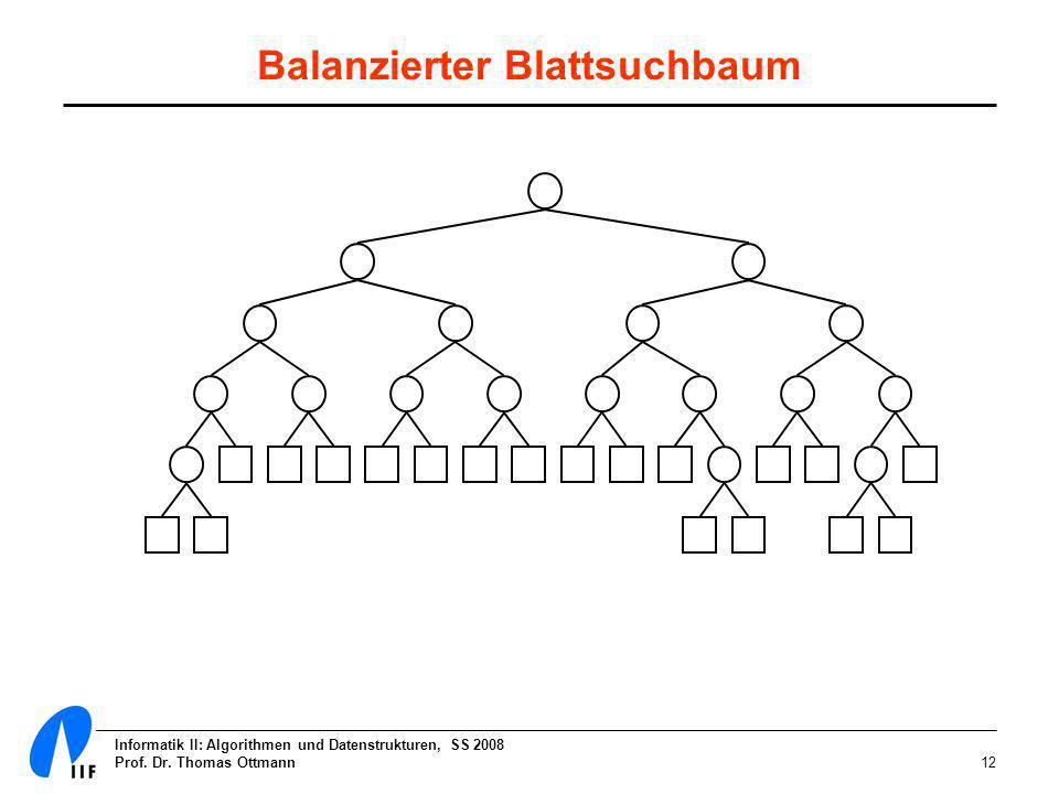Informatik II: Algorithmen und Datenstrukturen, SS 2008 Prof. Dr. Thomas Ottmann12 Balanzierter Blattsuchbaum