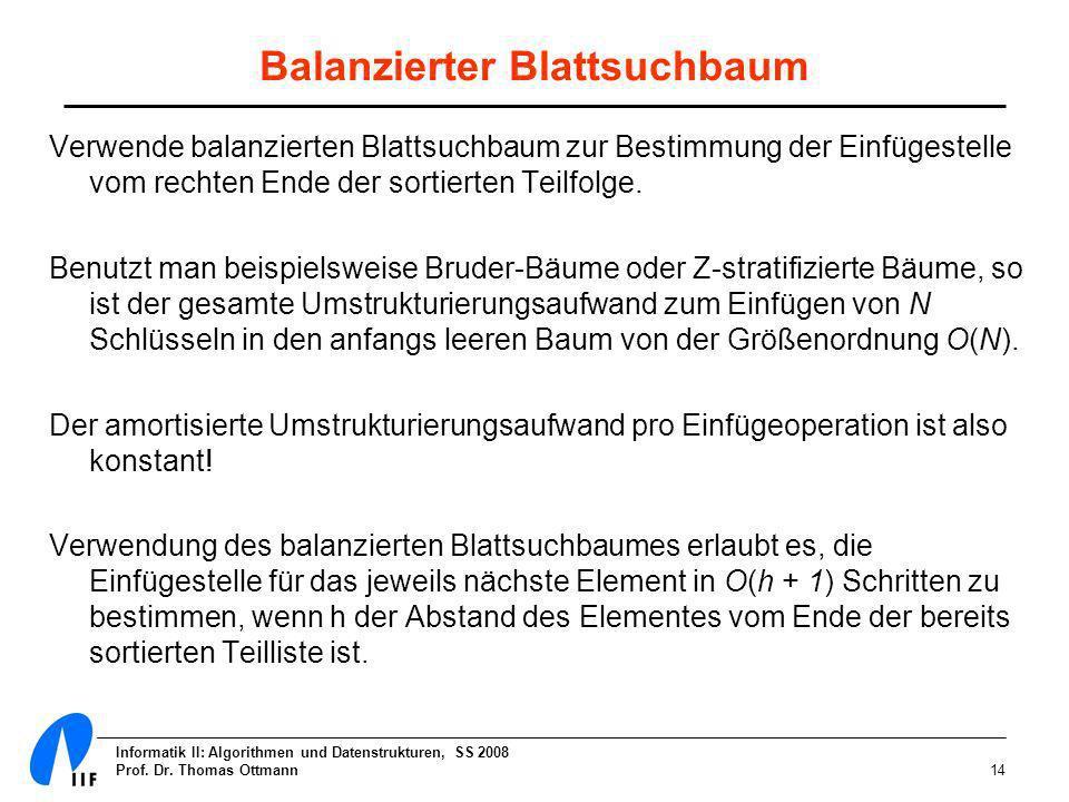 Informatik II: Algorithmen und Datenstrukturen, SS 2008 Prof. Dr. Thomas Ottmann14 Balanzierter Blattsuchbaum Verwende balanzierten Blattsuchbaum zur