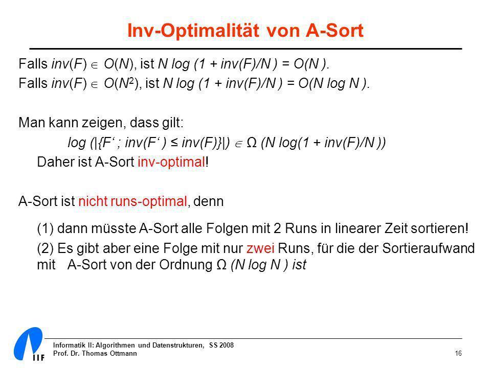 Informatik II: Algorithmen und Datenstrukturen, SS 2008 Prof. Dr. Thomas Ottmann16 Inv-Optimalität von A-Sort Falls inv(F) O(N), ist N log (1 + inv(F)