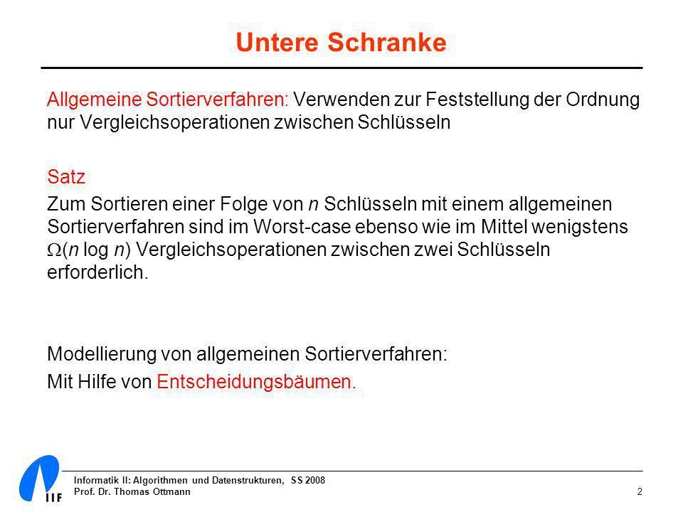 Informatik II: Algorithmen und Datenstrukturen, SS 2008 Prof. Dr. Thomas Ottmann2 Untere Schranke Allgemeine Sortierverfahren: Verwenden zur Feststell