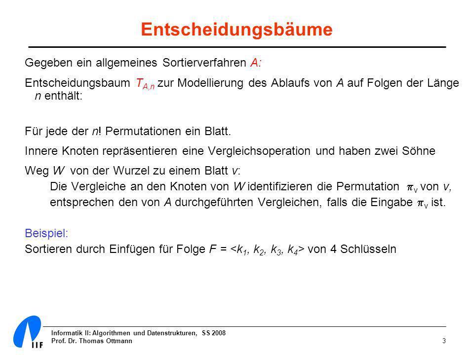 Informatik II: Algorithmen und Datenstrukturen, SS 2008 Prof. Dr. Thomas Ottmann3 Entscheidungsbäume Gegeben ein allgemeines Sortierverfahren A: Entsc