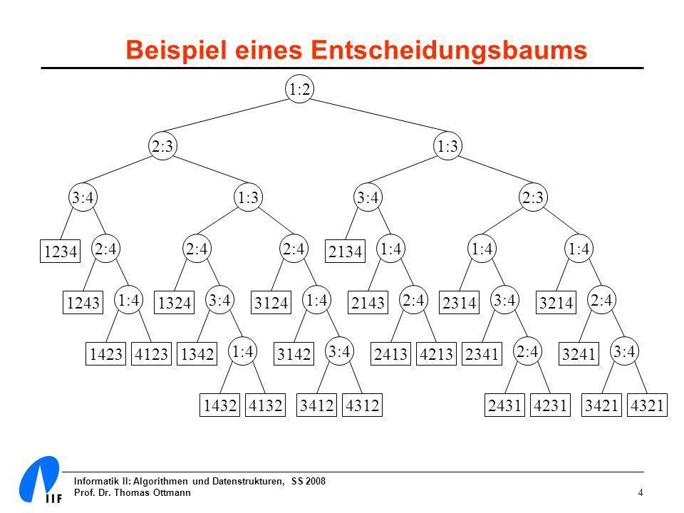 Informatik II: Algorithmen und Datenstrukturen, SS 2008 Prof. Dr. Thomas Ottmann4 1:2 1:3 2:4 2:3 3241 43213421 3:4 1:4 3214 3:4 2341 42312431 2:4 1:4
