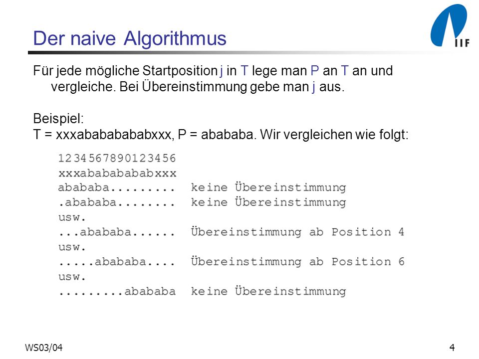 4WS03/04 Der naive Algorithmus Für jede mögliche Startposition j in T lege man P an T an und vergleiche. Bei Übereinstimmung gebe man j aus. Beispiel: