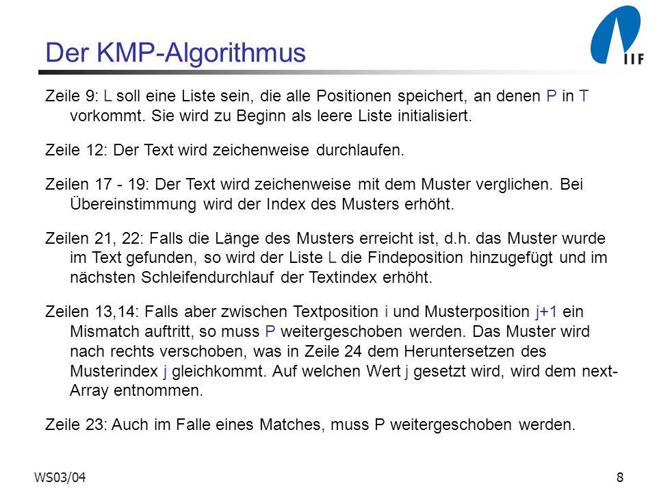 8WS03/04 Der KMP-Algorithmus Zeile 9: L soll eine Liste sein, die alle Positionen speichert, an denen P in T vorkommt. Sie wird zu Beginn als leere Li