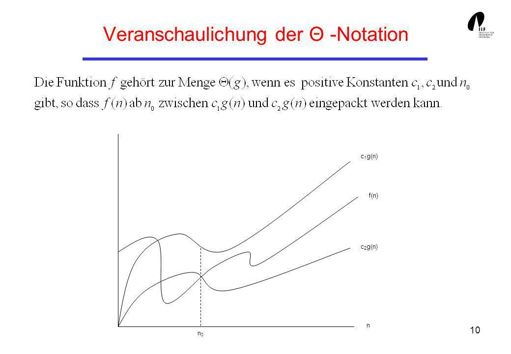 10 Veranschaulichung der Θ -Notation n0n0 f(n) c 1 g(n) c 2 g(n) n